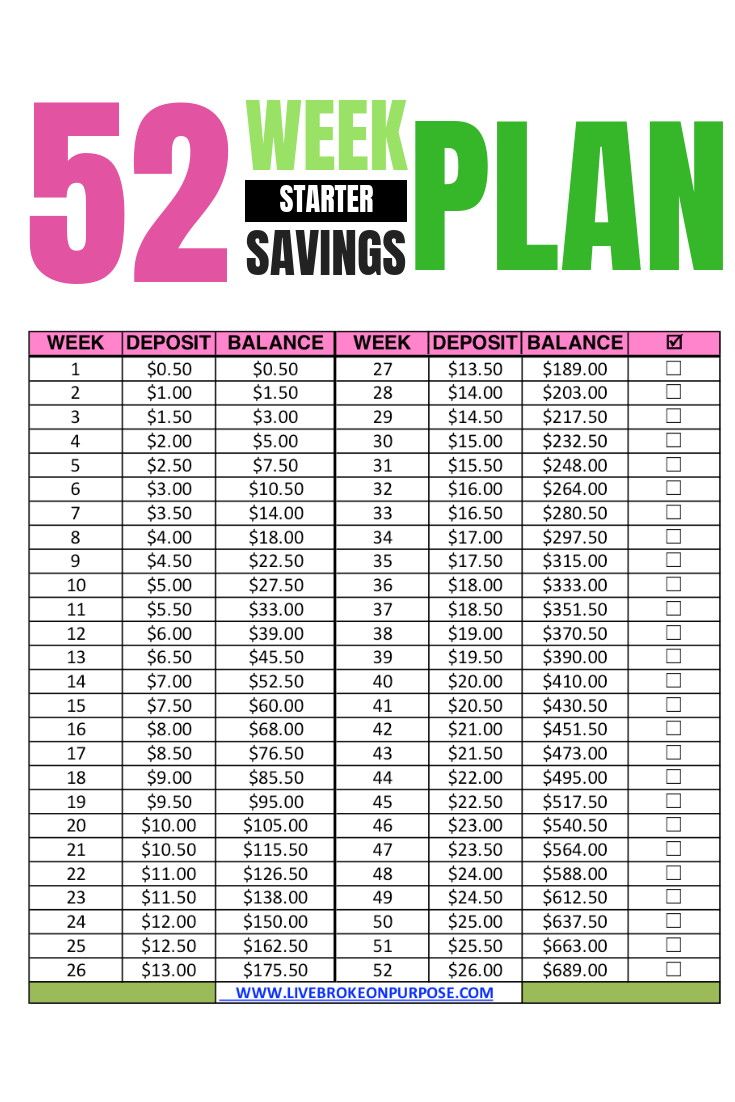 photo regarding 52 Week Savings Plan Printable called 6 Income Complications towards Consider this Calendar year - Broke Upon Purpose®