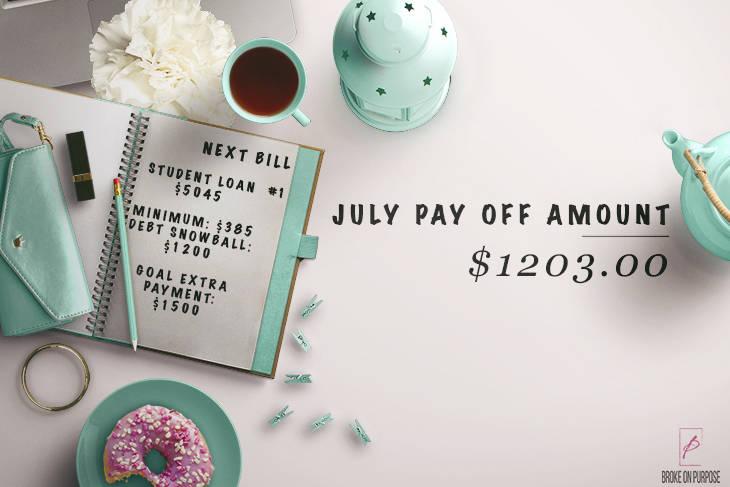 July 2015 Debt Payoff Report | Broke on Purpose| www.livebrokeonpurpose.com